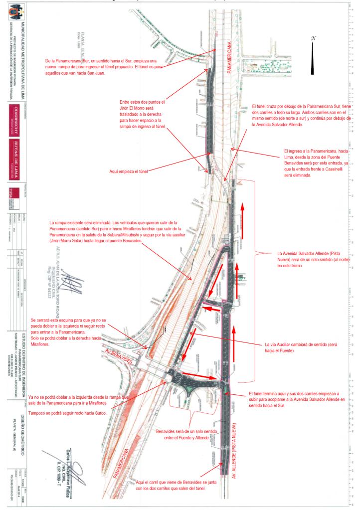 Explicación gráfica de la obra propuesta.
